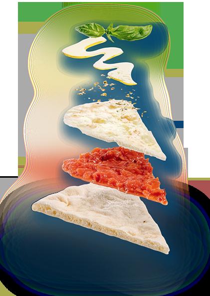 Vergelijk het met een pizza